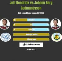 Jeff Hendrick vs Johann Berg Gudmundsson h2h player stats