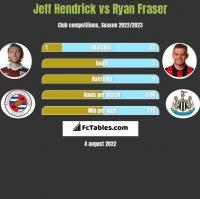 Jeff Hendrick vs Ryan Fraser h2h player stats