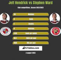 Jeff Hendrick vs Stephen Ward h2h player stats