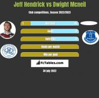 Jeff Hendrick vs Dwight Mcneil h2h player stats