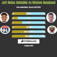Jeff Reine-Adelaide vs Hichem Boudaoui h2h player stats