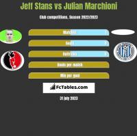 Jeff Stans vs Julian Marchioni h2h player stats