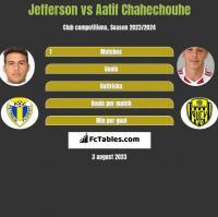Jefferson vs Aatif Chahechouhe h2h player stats