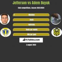 Jefferson vs Adem Buyuk h2h player stats