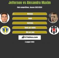 Jefferson vs Alexandru Maxim h2h player stats