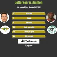 Jefferson vs Amilton h2h player stats