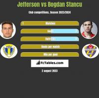 Jefferson vs Bogdan Stancu h2h player stats