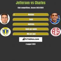 Jefferson vs Charles h2h player stats