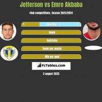 Jefferson vs Emre Akbaba h2h player stats