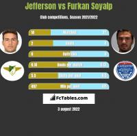 Jefferson vs Furkan Soyalp h2h player stats