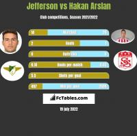 Jefferson vs Hakan Arslan h2h player stats