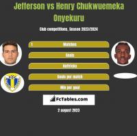 Jefferson vs Henry Chukwuemeka Onyekuru h2h player stats