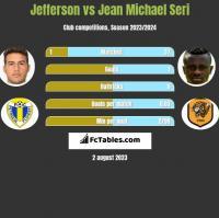 Jefferson vs Jean Michael Seri h2h player stats