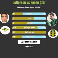 Jefferson vs Kenan Ozer h2h player stats