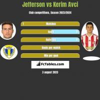 Jefferson vs Kerim Avci h2h player stats