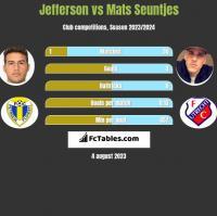 Jefferson vs Mats Seuntjes h2h player stats