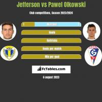 Jefferson vs Paweł Olkowski h2h player stats