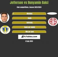 Jefferson vs Bunyamin Balci h2h player stats