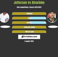 Jefferson vs Alvarinho h2h player stats
