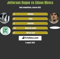 Jefferson Duque vs Edson Rivera h2h player stats