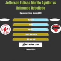 Jefferson Eulises Murillo Aguilar vs Raimundo Rebolledo h2h player stats