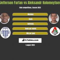 Jefferson Farfan vs Aleksandr Kolomeytsev h2h player stats