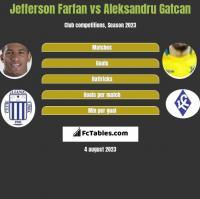 Jefferson Farfan vs Aleksandru Gatcan h2h player stats