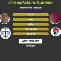 Jefferson Farfan vs Brian Idowu h2h player stats