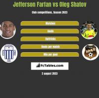 Jefferson Farfan vs Oleg Shatov h2h player stats