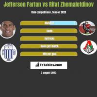 Jefferson Farfan vs Rifat Zhemaletdinov h2h player stats