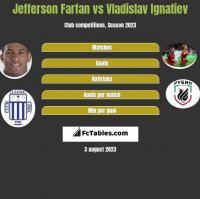 Jefferson Farfan vs Vladislav Ignatiev h2h player stats