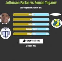 Jefferson Farfan vs Roman Tugarev h2h player stats