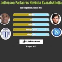 Jefferson Farfan vs Khvicha Kvaratskhelia h2h player stats