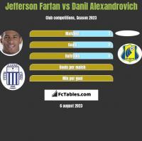 Jefferson Farfan vs Danil Alexandrovich h2h player stats