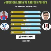 Jefferson Lerma vs Andreas Pereira h2h player stats