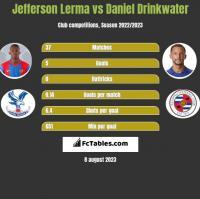 Jefferson Lerma vs Daniel Drinkwater h2h player stats