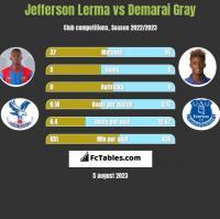 Jefferson Lerma vs Demarai Gray h2h player stats