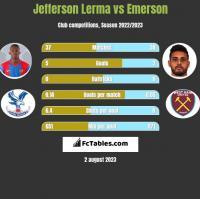 Jefferson Lerma vs Emerson h2h player stats