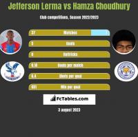 Jefferson Lerma vs Hamza Choudhury h2h player stats