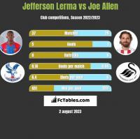 Jefferson Lerma vs Joe Allen h2h player stats