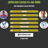 Jefferson Lerma vs Joe Ralls h2h player stats