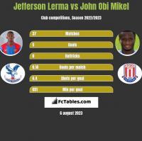 Jefferson Lerma vs John Obi Mikel h2h player stats