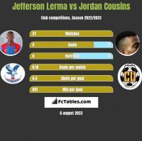 Jefferson Lerma vs Jordan Cousins h2h player stats