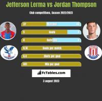 Jefferson Lerma vs Jordan Thompson h2h player stats