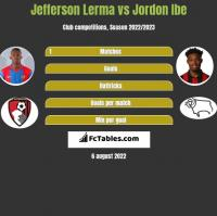Jefferson Lerma vs Jordon Ibe h2h player stats