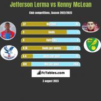 Jefferson Lerma vs Kenny McLean h2h player stats
