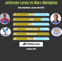 Jefferson Lerma vs Marc Albrighton h2h player stats