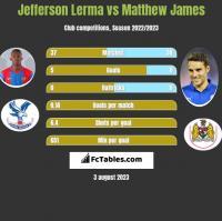 Jefferson Lerma vs Matthew James h2h player stats
