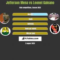 Jefferson Mena vs Leonel Galeano h2h player stats