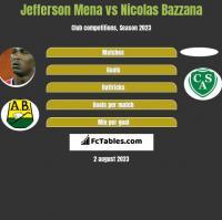 Jefferson Mena vs Nicolas Bazzana h2h player stats